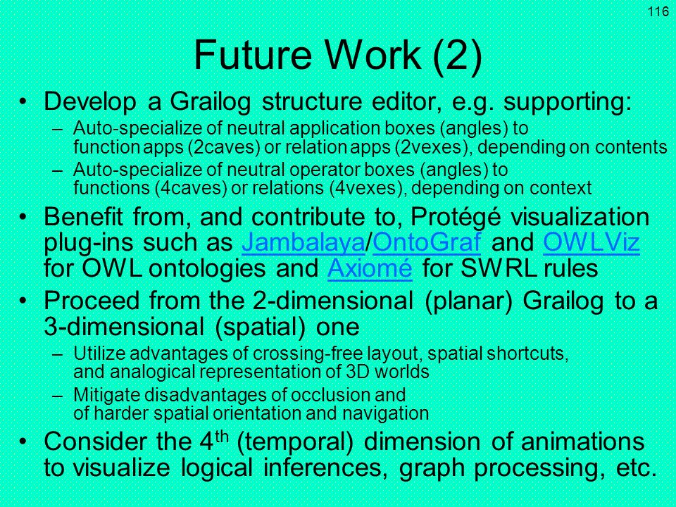 115 Future Work (1) Refine/extend Grailog, e.g. along with API4KB effortAPI4KB –Compare with other graph formalisms, e.g. Conceptual Graphs (http://co