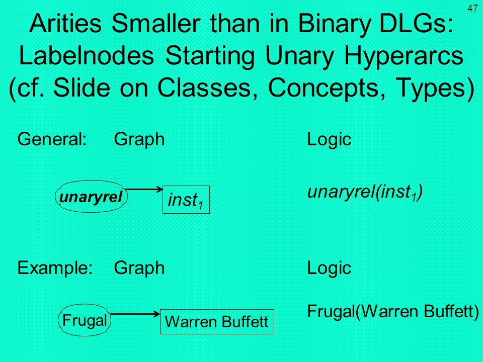 46 inst 1 General:Graph (arc) Logic Example:GraphLogic binrel(inst 1, inst 2 ) inst 2 binrel Warren BuffettGeneral Electric Trust Trust(Warren Buffett