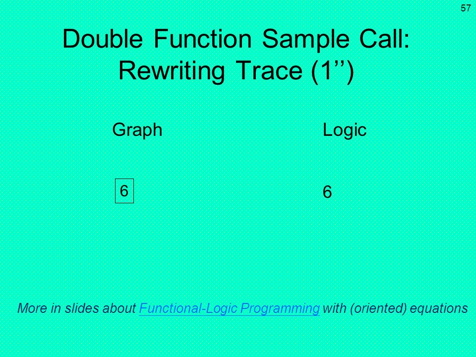 56 Double Function Sample Call: Rewriting Trace (1) Graph Logic 3 Mult(3, 2) Call/query of Mult assumed to be computed by a built-in definition (3*2)