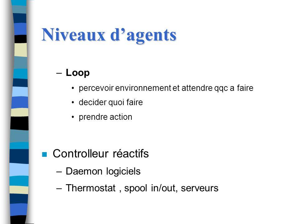 Niveaux dagents –Loop percevoir environnement et attendre qqc a faire decider quoi faire prendre action n Controlleur réactifs –Daemon logiciels –Ther