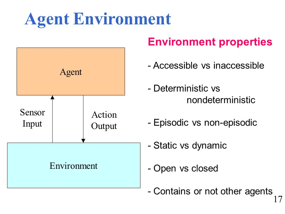 17 Agent Environment Agent Environment Sensor Input Action Output Environment properties - Accessible vs inaccessible - Deterministic vs nondeterminis