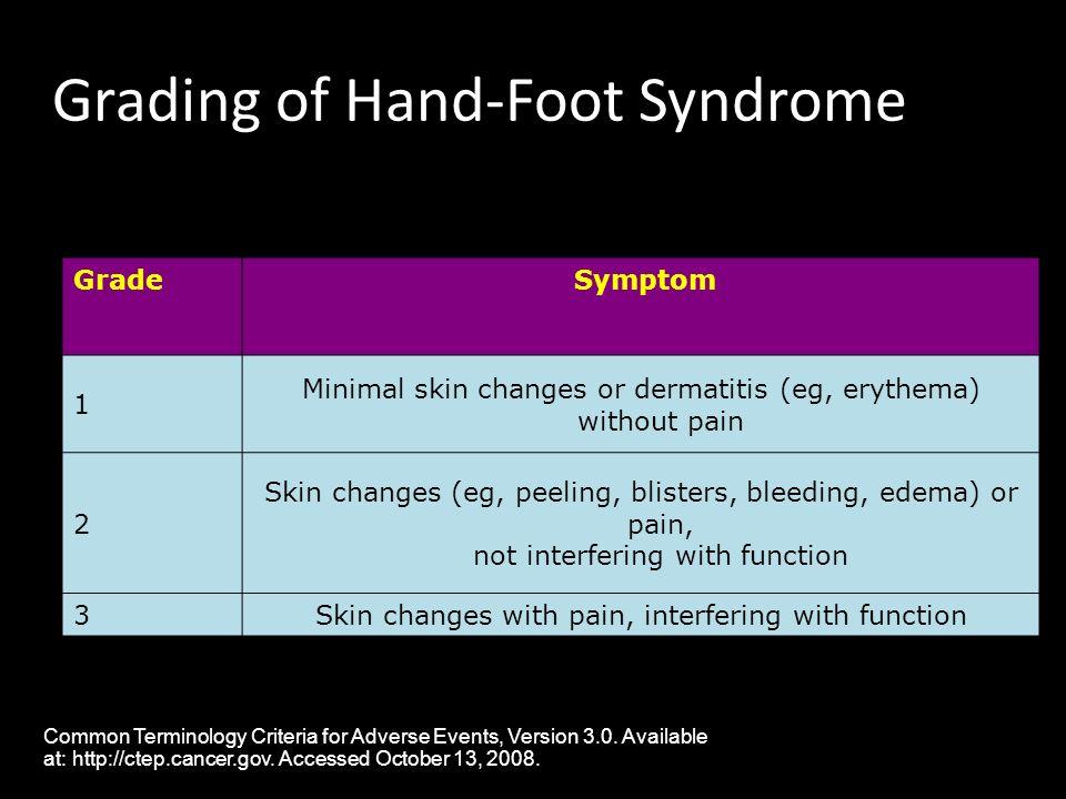 Grading of Hand-Foot Syndrome Grade Symptom 1 Minimal skin changes or dermatitis (eg, erythema) without pain 2 Skin changes (eg, peeling, blisters, bl