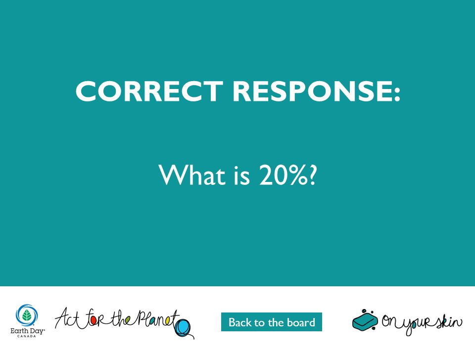 CORRECT RESPONSE: What is 20% Back to the board