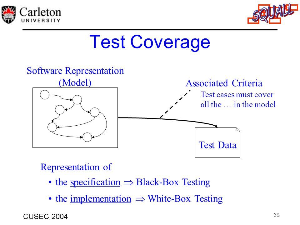 20 CUSEC 2004 Test Coverage Software Representation (Model) Associated Criteria Test Data Test cases must cover all the … in the model Representation