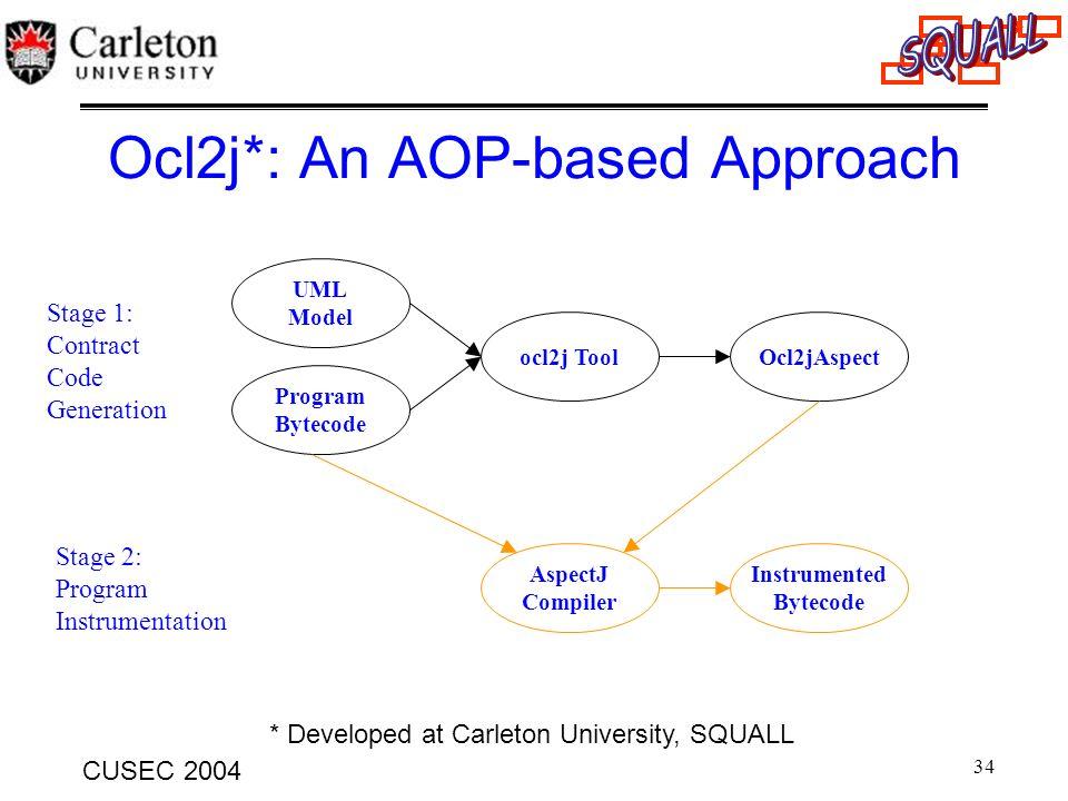 34 CUSEC 2004 Ocl2j*: An AOP-based Approach Instrumented Bytecode AspectJ Compiler Ocl2jAspectocl2j Tool Program Bytecode UML Model Stage 1: Contract