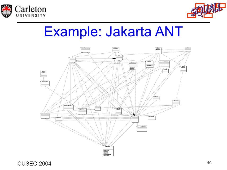 40 CUSEC 2004 Example: Jakarta ANT