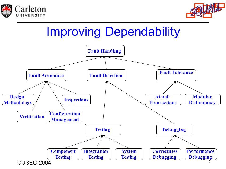 7 CUSEC 2004 Improving Dependability Testing Fault Handling Fault Avoidance Fault Tolerance Fault Detection Debugging Component Testing Integration Te
