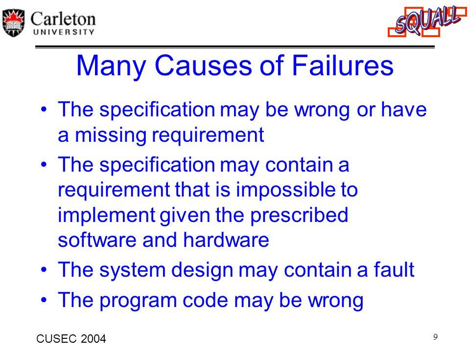 10 CUSEC 2004 Unit test Unit test Unit test Integration test Function test Performance test Acceptance test Installation test Component code......