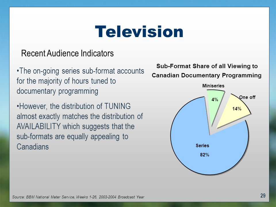 29 Television Recent Audience Indicators The on-going series sub-format accounts for the majority of hours tuned to documentary programming However, the distribution of TUNING almost exactly matches the distribution of AVAILABILITY which suggests that the sub-formats are equally appealing to Canadians Source: BBM National Meter Service, Weeks 1-26, 2003-2004 Broadcast Year Sub-Format Share of all Viewing to Canadian Documentary Programming Miniseries 4% One off 14% Series 82%