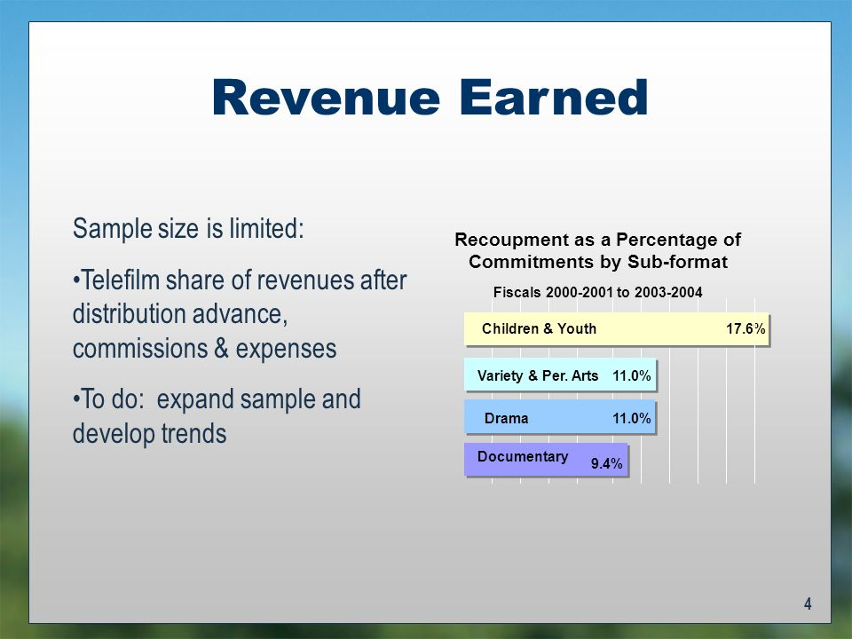 4 Revenue Earned Sample size is limited: Telefilm share of revenues after distribution advance, commissions & expenses To do: expand sample and develop trends Recoupment as a Percentage of Commitments by Sub-format Fiscals 2000-2001 to 2003-2004 9.4% 11.0% 17.6% Documentary Drama Variety & Per.