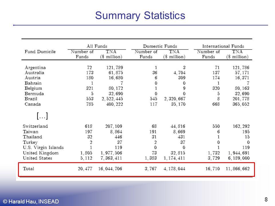 Summary Statistics © Harald Hau, INSEAD 8 [...]