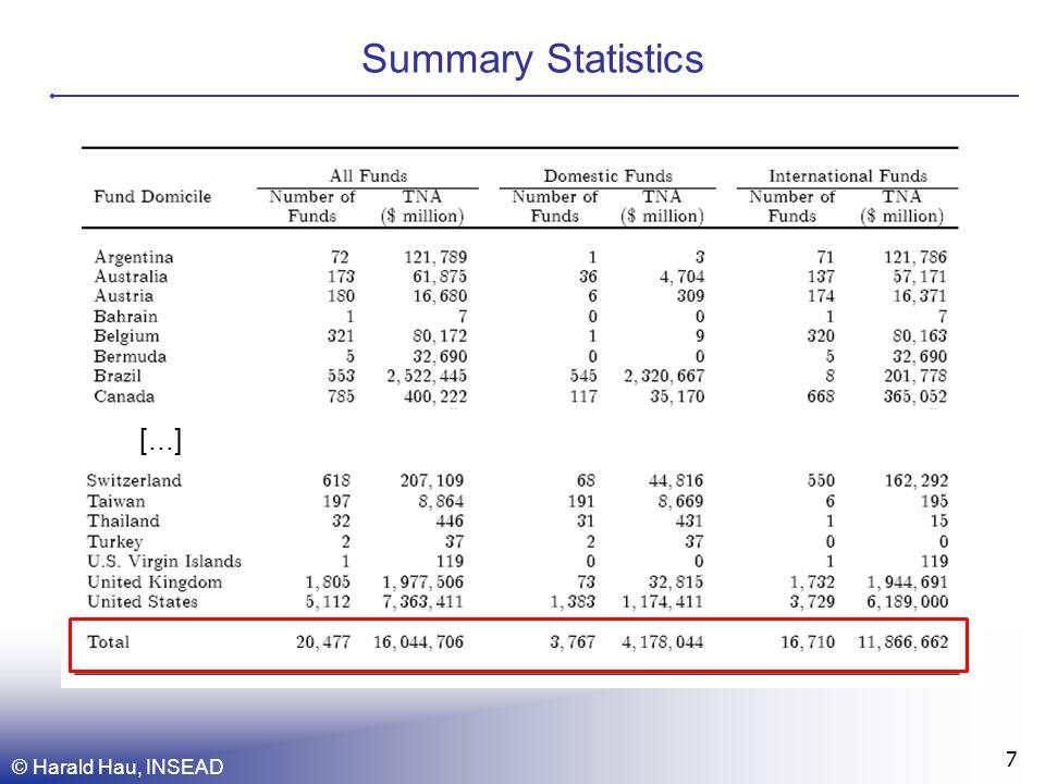 Summary Statistics © Harald Hau, INSEAD 7 [...]