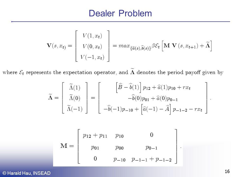 © Harald Hau, INSEAD 16 Dealer Problem