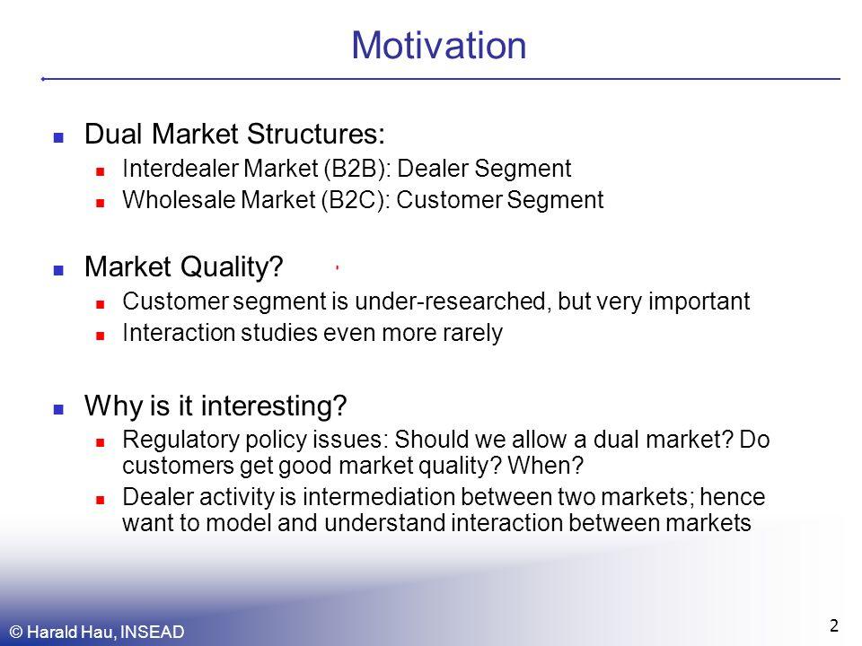 © Harald Hau, INSEAD 23 Average Cross Market Spread and Dealer Imbalances