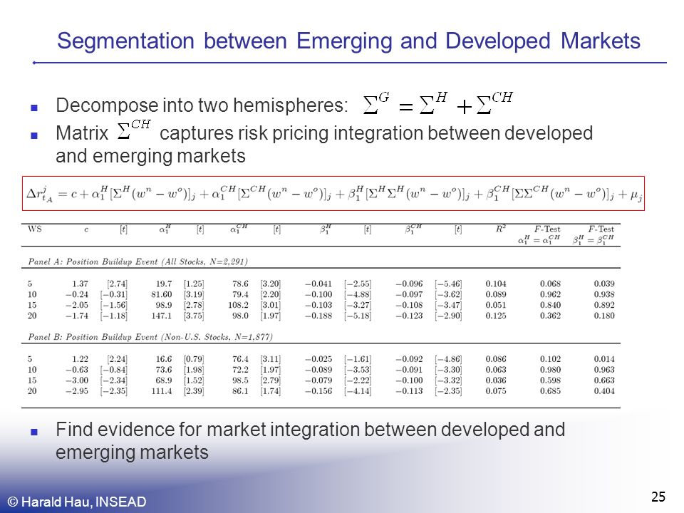 Segmentation between Emerging and Developed Markets Decompose into two hemispheres: Matrix captures risk pricing integration between developed and emerging markets Find evidence for market integration between developed and emerging markets © Harald Hau, INSEAD 25