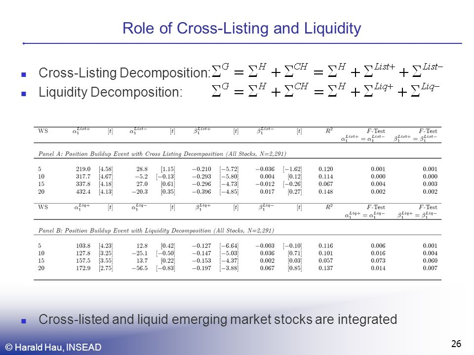 Role of Cross-Listing and Liquidity Cross-Listing Decomposition: Liquidity Decomposition: Cross-listed and liquid emerging market stocks are integrated © Harald Hau, INSEAD 26