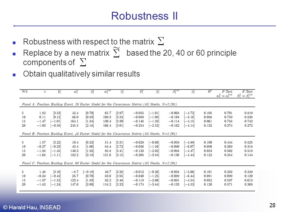 Robustness II Robustness with respect to the matrix Replace by a new matrix based the 20, 40 or 60 principle components of Obtain qualitatively similar results © Harald Hau, INSEAD 28