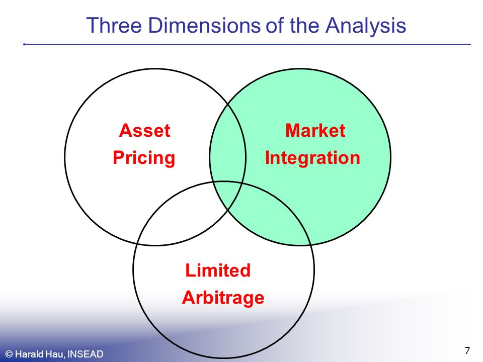 Market Integration Three Dimensions of the Analysis © Harald Hau, INSEAD 7 Asset Pricing Limited Arbitrage