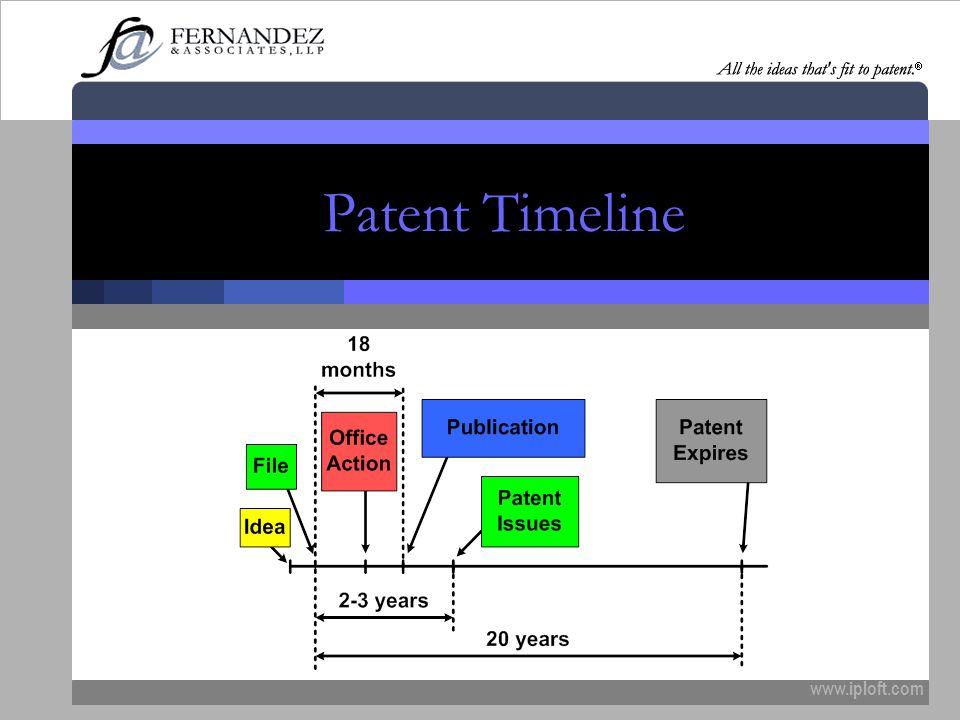 www.iploft.com Patent Timeline