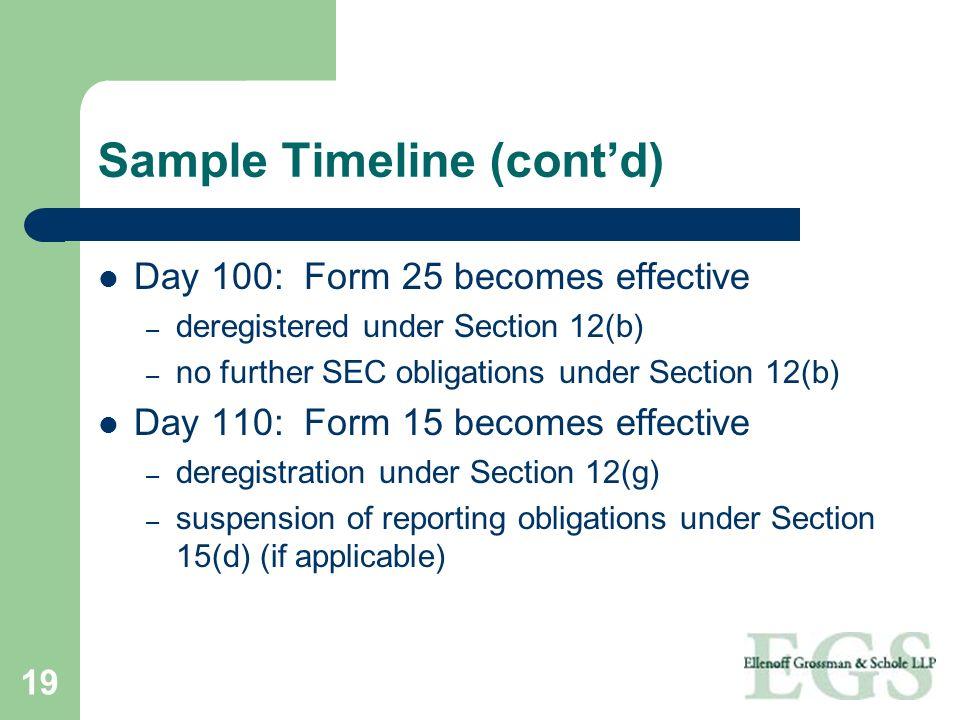 19 Sample Timeline (contd) Day 100: Form 25 becomes effective – deregistered under Section 12(b) – no further SEC obligations under Section 12(b) Day