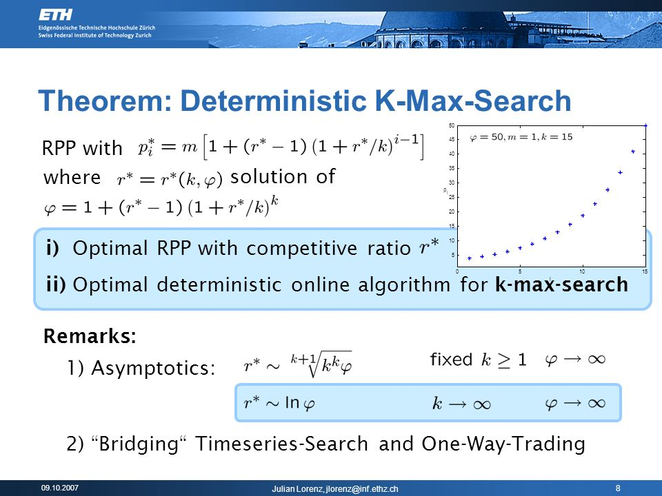 09.10.2007 Julian Lorenz, jlorenz@inf.ethz.ch 8 Theorem: Deterministic K-Max-Search RPP with solution of where i) Optimal RPP with competitive ratio ii) Optimal deterministic online algorithm for k-max-search Remarks: 1) Asymptotics: 2) Bridging Timeseries-Search and One-Way-Trading