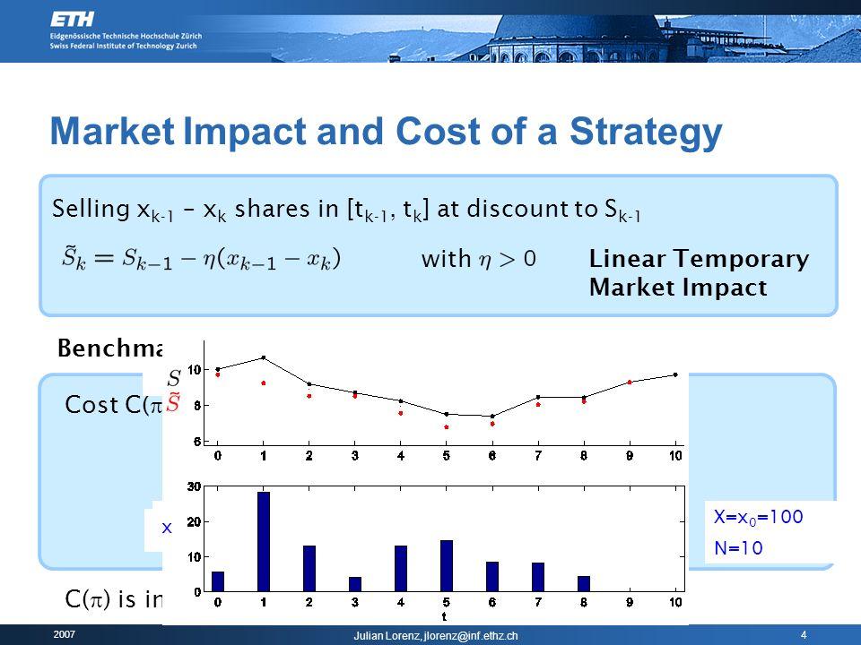 2007 Julian Lorenz, jlorenz@inf.ethz.ch 5 Traders Dilemma Random variable.
