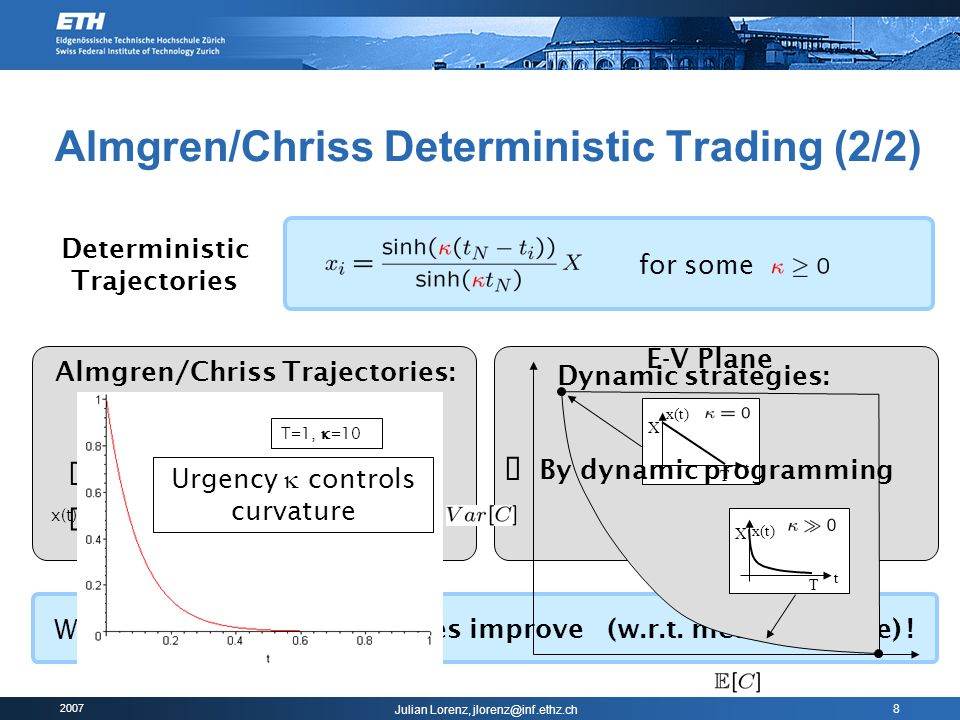 2007 Julian Lorenz, jlorenz@inf.ethz.ch 9 Definitions Adapted trading strategy: x i may depend on 1 …, i-1 Efficient trading strategies no other admissible strategy offers lower variance for same level of expected cost i.e.