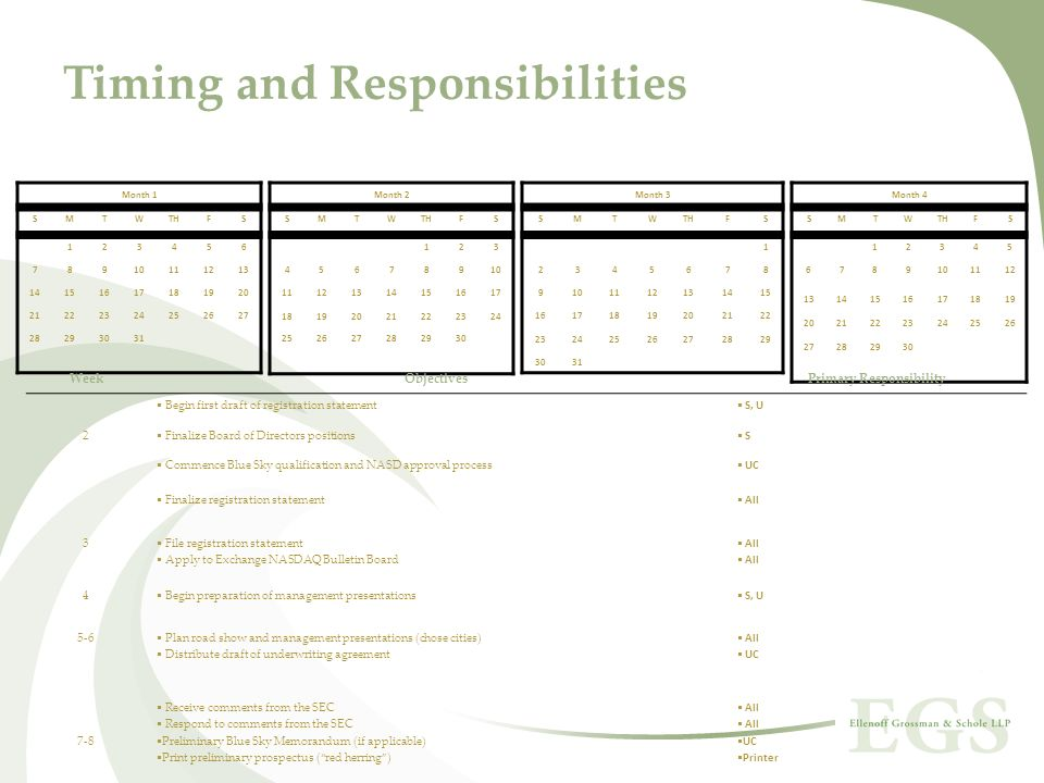 Timing and Responsibilities Month 1 SMTWTHFS 123456 78910111213 14151617181920 21222324252627 28293031 Month 2 SMTWTHFS 123 45678910 11121314151617 18