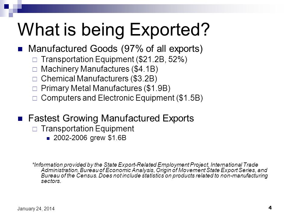 4 January 24, 2014 What is being Exported.