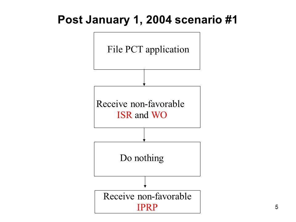 5 File PCT application Receive non-favorable ISR and WO Do nothing Receive non-favorable IPRP Post January 1, 2004 scenario #1