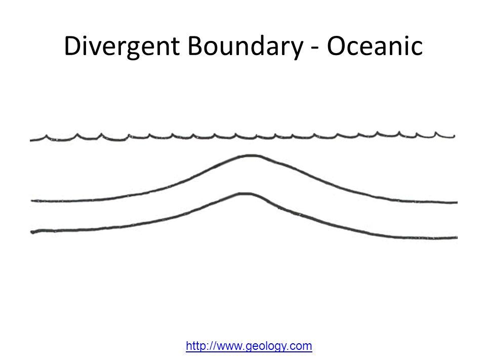 Divergent Boundary - Oceanic http://www.geology.com