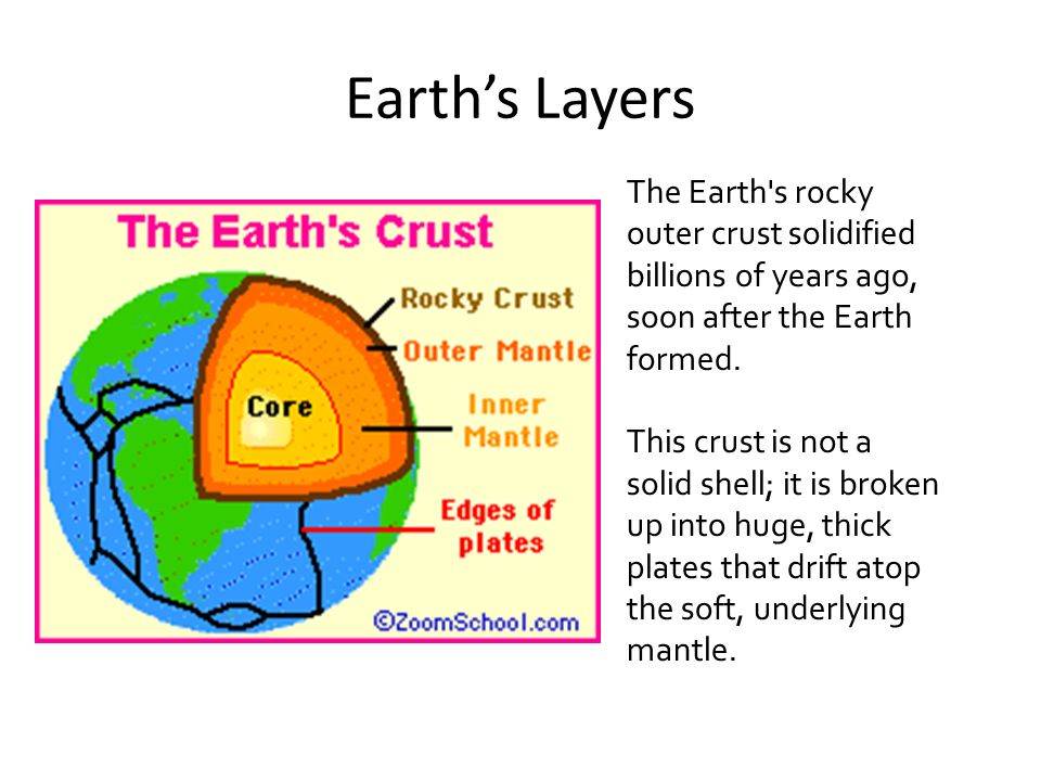 Earths Layers The Earth's rocky outer crust solidified billions of years ago, soon after the Earth formed. This crust is not a solid shell; it is brok