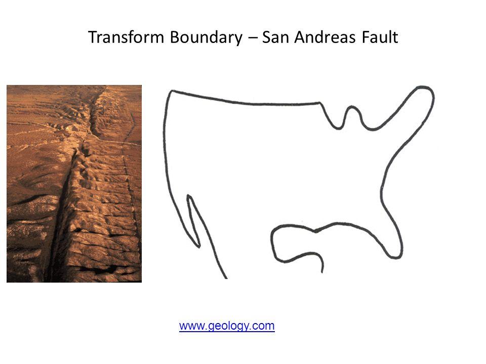 Transform Boundary – San Andreas Fault www.geology.com