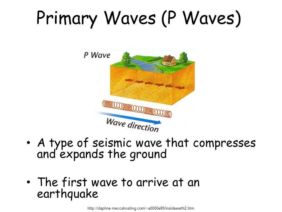 Primary Waves (P Waves) A type of seismic wave that compresses and expands the ground The first wave to arrive at an earthquake http://daphne.meccahos