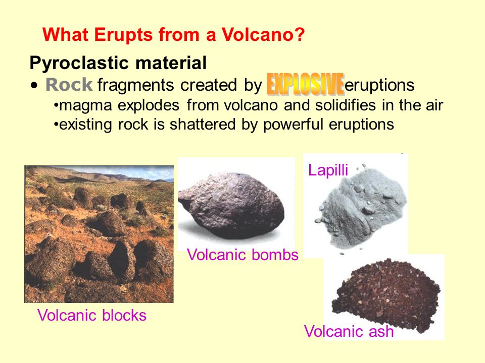 What Erupts from a Volcano? Pyroclastic material Rock fragments created by eruptions magma explodes from volcano and solidifies in the air existing ro