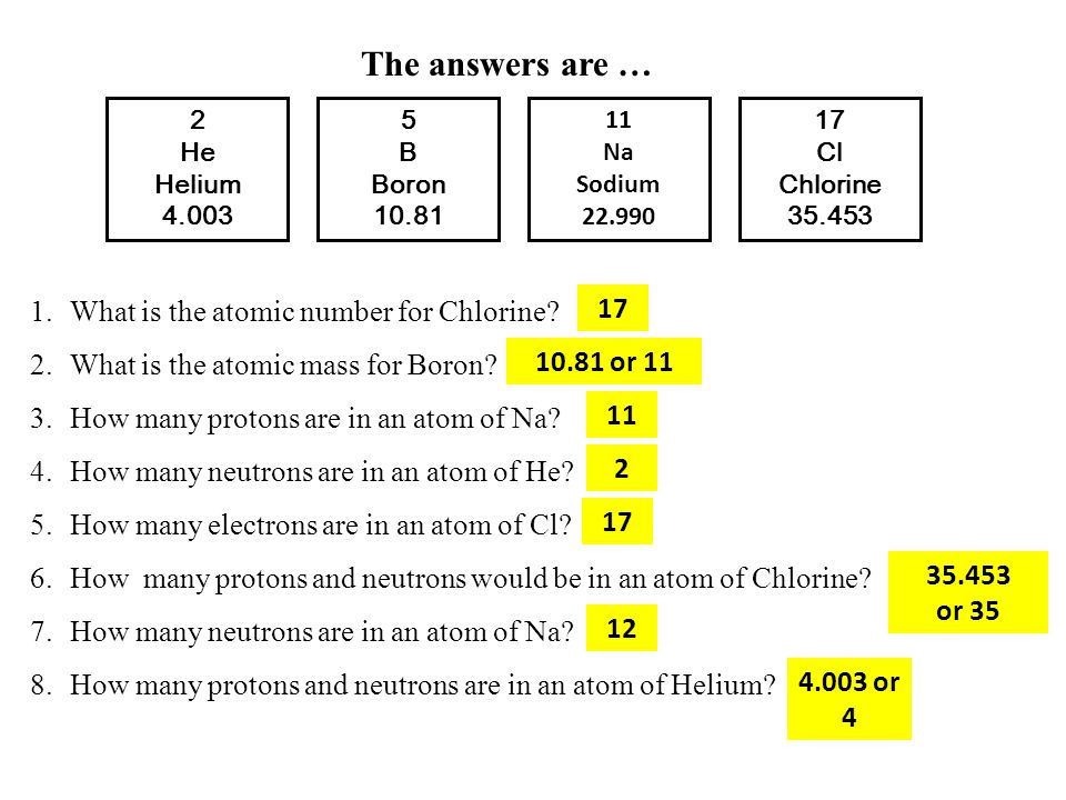 5 B Boron 10.81 2 He Helium 4.003 11 Na Sodium 22.990 17 Cl Chlorine 35.453 The answers are … 1.What is the atomic number for Chlorine? 2.What is the