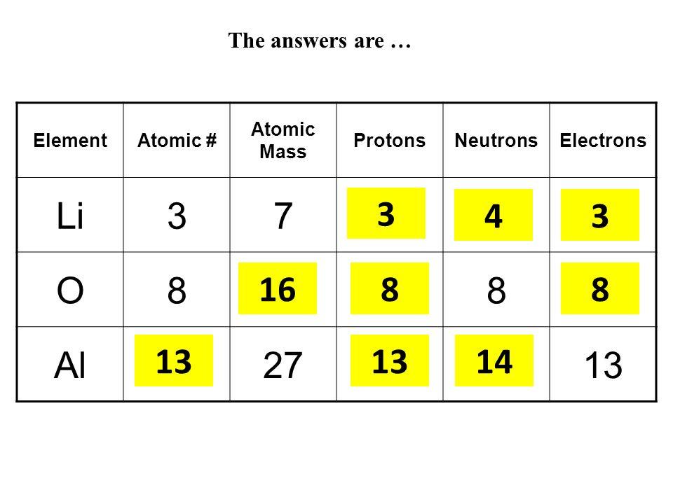 The answers are … ElementAtomic # Atomic Mass ProtonsNeutronsElectrons Li37ABC O8DE8F AlG27HI13 3 43 1688 13 14