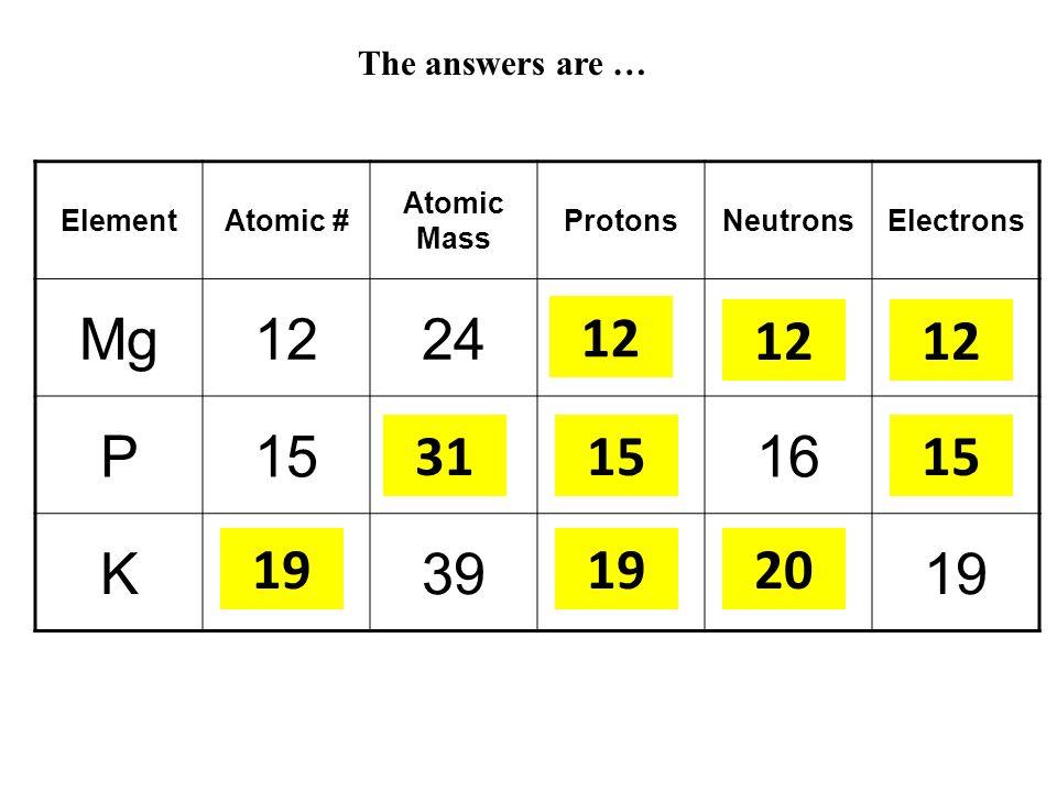 The answers are … ElementAtomic # Atomic Mass ProtonsNeutronsElectrons Mg1224ABC P15DE16F KG39HI19 12 3115 19 20