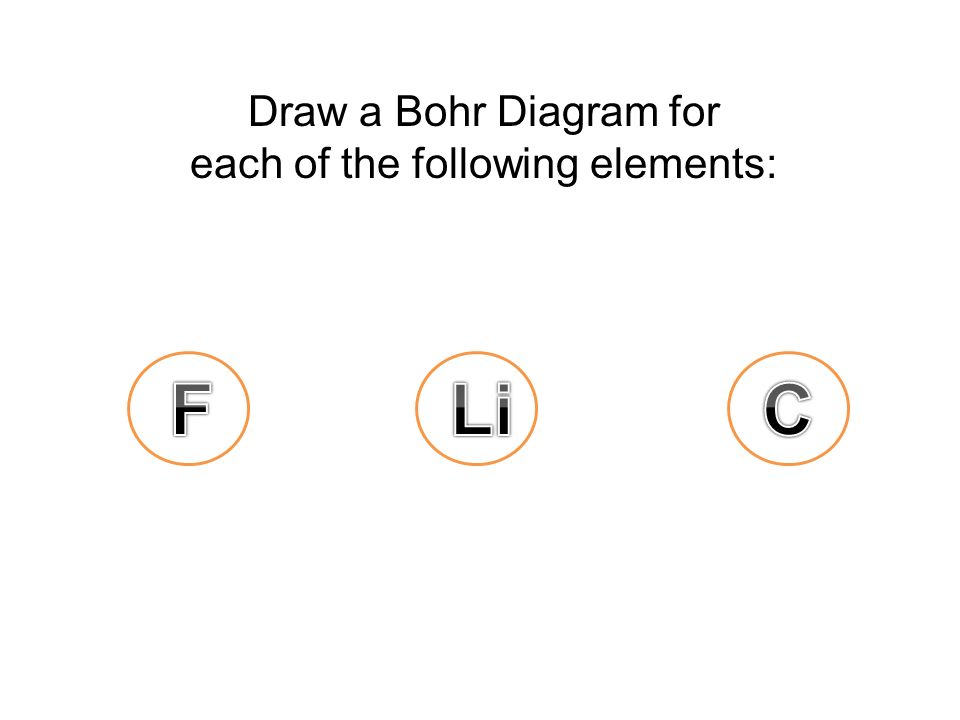 Draw a Bohr Diagram for each of the following elements: