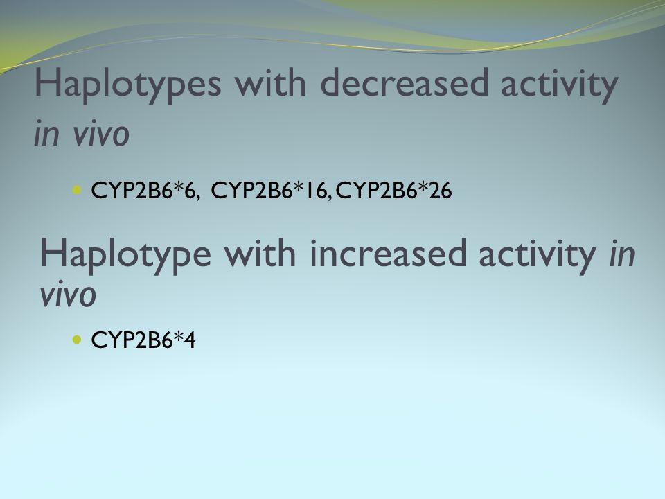 Haplotypes with decreased activity in vivo CYP2B6*6, CYP2B6*16, CYP2B6*26 Haplotype with increased activity in vivo CYP2B6*4