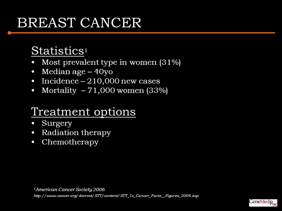 BREAST CANCER Statistics 1 Most prevalent type in women (31%) Median age – 40yo Incidence – 210,000 new cases Mortality – 71,000 women (33%) Treatment