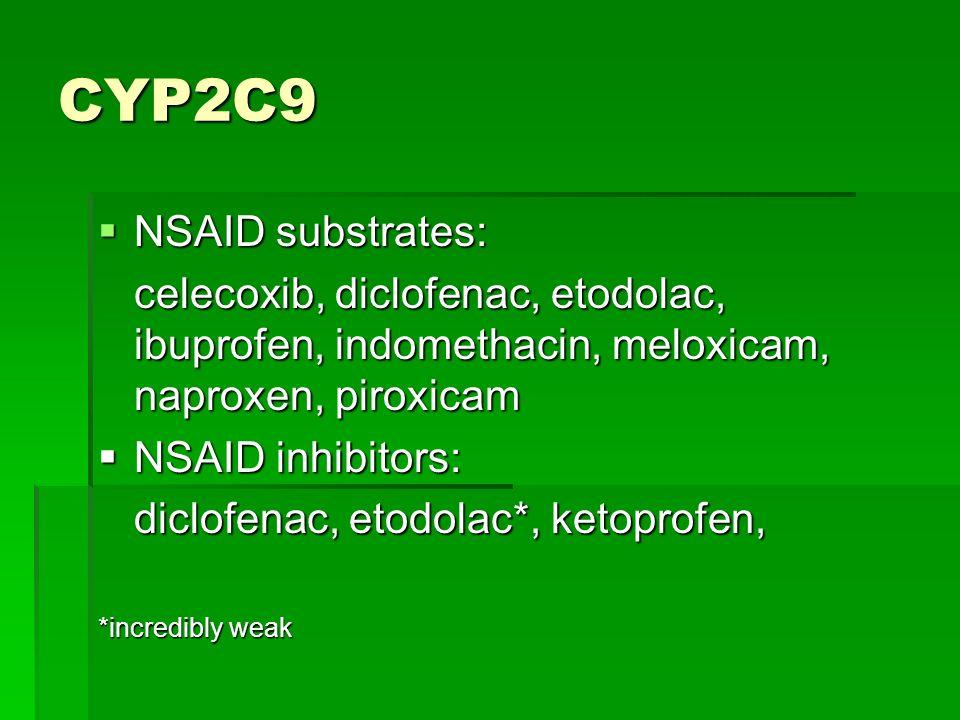 CYP2C9 NSAID substrates: NSAID substrates: celecoxib, diclofenac, etodolac, ibuprofen, indomethacin, meloxicam, naproxen, piroxicam NSAID inhibitors: