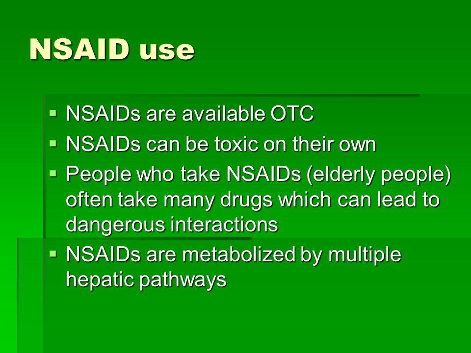 Increased GI bleed SSRIs SSRIs Salicylates Salicylates Anticoagulants Anticoagulants H2 blockers H2 blockers Bisphosphonates.