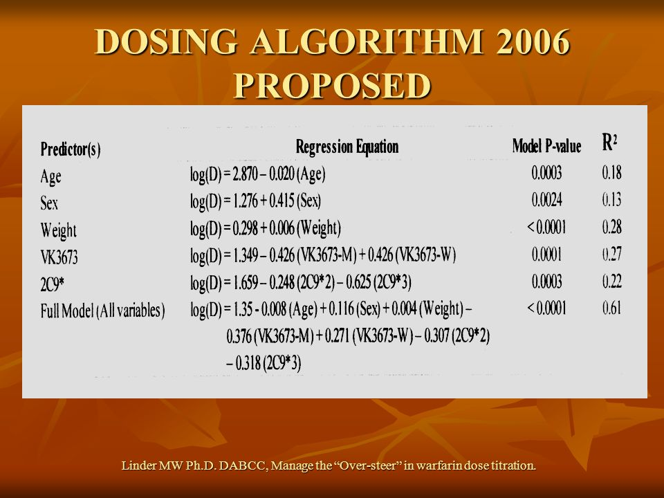 DOSING ALGORITHM 2006 PROPOSED Linder MW Ph.D. DABCC, Manage the Over-steer in warfarin dose titration.