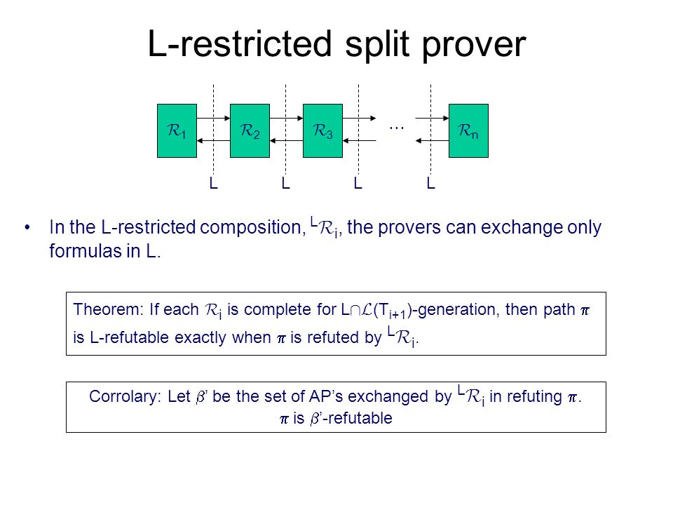L-restricted split prover In the L-restricted composition, ­ L R i, the provers can exchange only formulas in L.