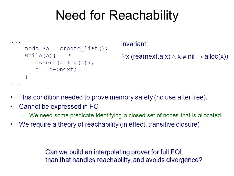 Need for Reachability This condition needed to prove memory safety (no use after free).
