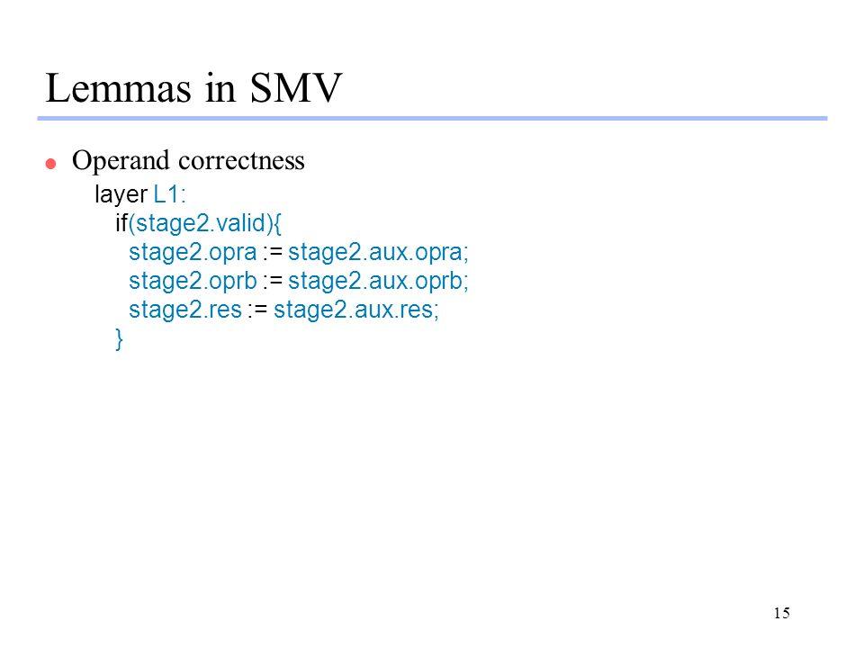 15 Lemmas in SMV l Operand correctness layer L1: if(stage2.valid){ stage2.opra := stage2.aux.opra; stage2.oprb := stage2.aux.oprb; stage2.res := stage
