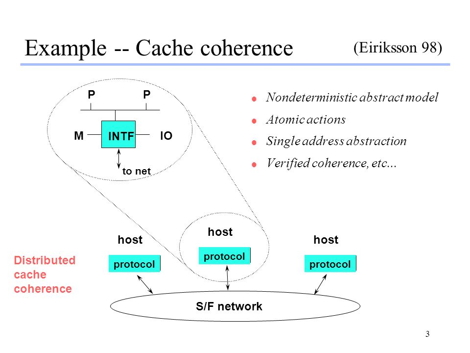 3 Example -- Cache coherence S/F network protocol host protocol host protocol host Distributed cache coherence INTF PP MIO to net l Nondeterministic a