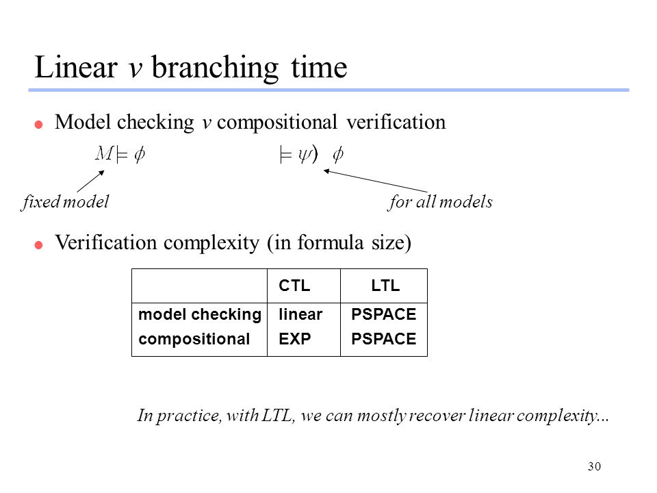 30 Linear v branching time l Model checking v compositional verification fixed modelfor all models l Verification complexity (in formula size) composi