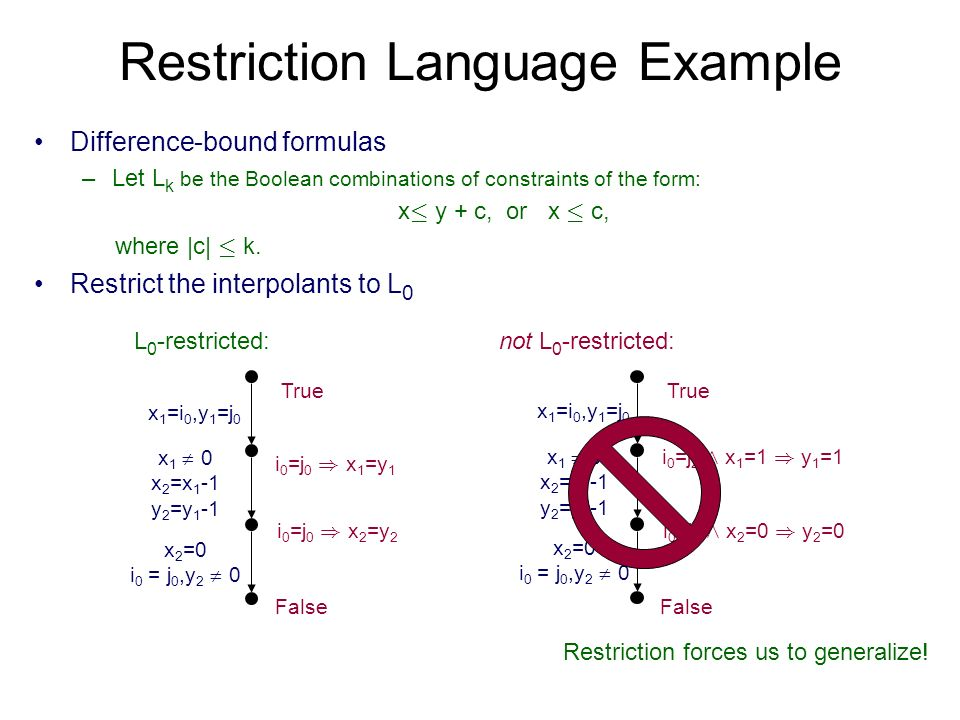 Restriction Language Example Difference-bound formulas –Let L k be the Boolean combinations of constraints of the form: x · y + c, or x · c, where |c| · k.